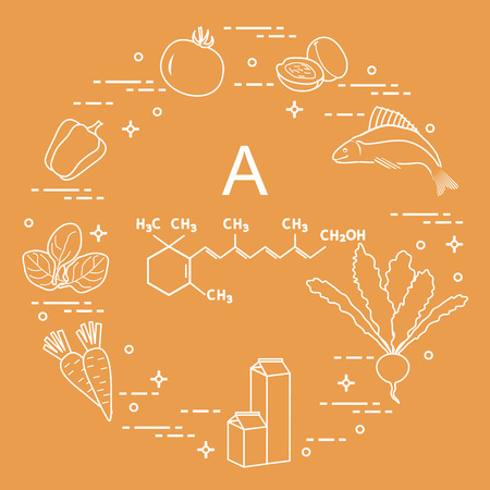 Foods rich in vitamin A.