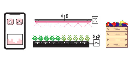 Smart farm and agriculture, monitoring and control of temperature, humidity, light level. Cultivation of plants, new technologies, high yield.  イラスト・ベクター素材