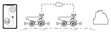 A Smart transportation and trucking. Monitoring and control of trucking. New technologies.