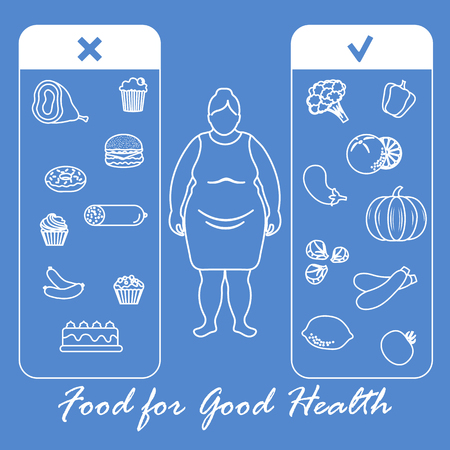 Fat woman with and useful and harmful food. Proper nutrition with excess weight and obesity. Design for banner and print. Illustration