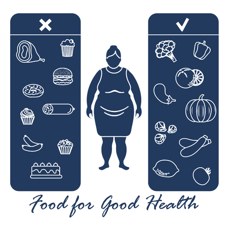 Fat woman with and useful and harmful food. Proper nutrition with excess weight and obesity. Design for banner and print.