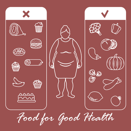 Fat woman with and useful and harmful food. Proper nutrition with excess weight and obesity. Design for banner and print. Illusztráció