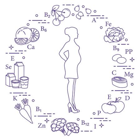 Zwangere vrouwen en voedingsmiddelen die rijk zijn aan vitamines die nuttig zijn voor zwangere vrouwen. Rozenbottel, kool, olijven, vis, appels, bloemkool, wortelen, zuivelproducten, sinaasappel, kers.