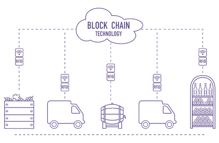 Blockchain. RFID technology. Winemaking from production to purchase. 矢量图片