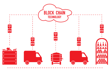 Blockchain. RFID technology. Winemaking from production to purchase.