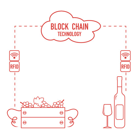Blockchain. RFID technology. Winemaking from the collection of grapes to wine tasting. Ilustração
