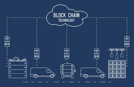 Blockchain. RFID-technologie. Wijnmaken van productie tot aankoop. Vector Illustratie