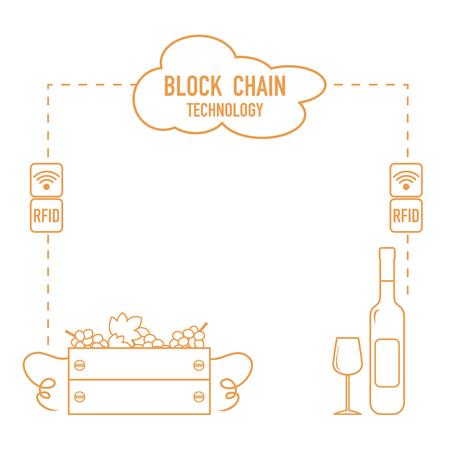 Blockchain. Tecnologia RFID. Vinificazione dalla raccolta delle uve alla degustazione.