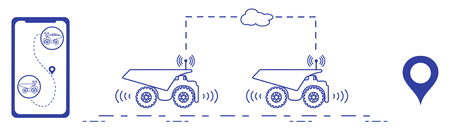 Smart transportations and trucking. Monitoring and control of trucking. New technologies.