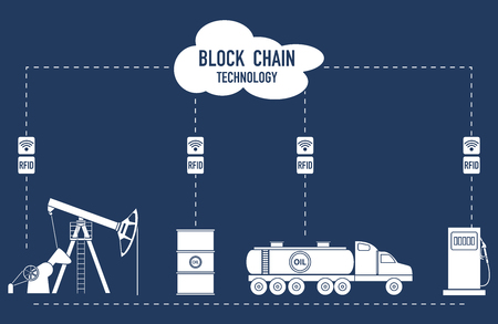 Blockchain. RFID technology. Extraction, transportation, storage, sale of petroleum products. From the supplier to the consumer.