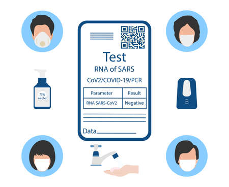 Vector illustration 2021 Negative coronavirus test result QR code People Medical mask, disinfectant Hand washing New normal after COVID-19 pandemic Immunity Medicine Health Passport Design for print Vettoriali