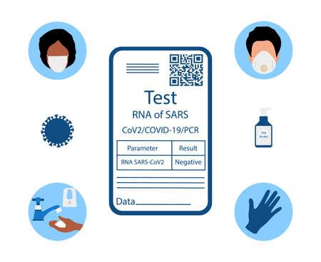 Vector illustration 2021 Negative coronavirus test result QR code People Medical mask disinfectant gloves New normal after COVID-19 pandemic Protection, infection prevention Immunity Medicine Health Ilustração