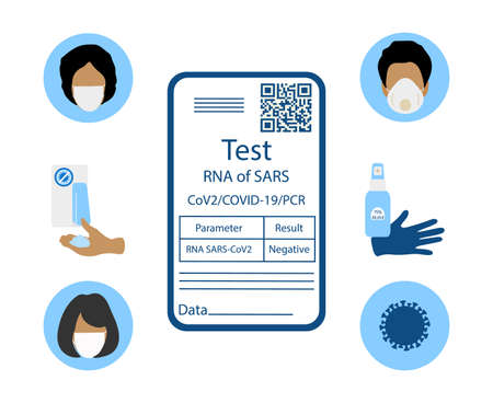 Vector illustration Negative coronavirus test result People Medical mask disinfectant gloves washing hands New normal after COVID-19 pandemic Protection, infection prevention Immunity Medicine Health 矢量图像