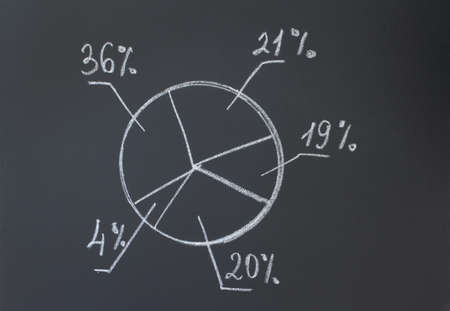 according: Figure percentage numbers according to the chart shown Stock Photo
