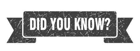 did you know grunge ribbon. did you know sign. did you know banner Illusztráció