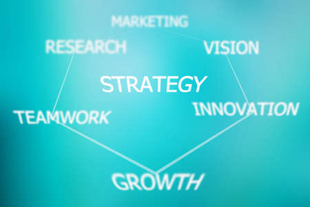 developing: Marketing, Research, vision, teamwork, and growth, these are the strategy concept.