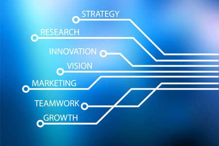 Marketing, Onderzoek, visie, teamwork, en de groei, dit zijn de strategie concept