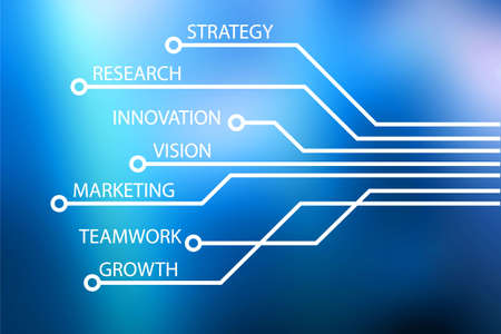 Marketing, Research, vision, teamwork, and growth, these are the strategy concept  Vector