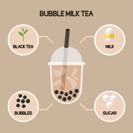 Bubble tea or Pearl milk tea with ingredient list, vector illustration