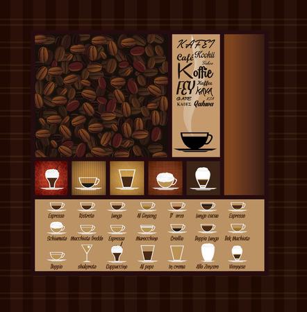cups of coffee Çizim