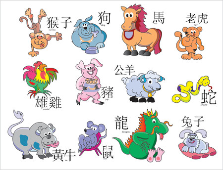 animal characters and whiting symbols (china horoscope) Vector