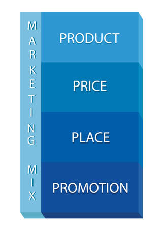 Business Concepts, Illustration of Marketing Mix or 4Ps Model for Management Strategy Diagram in Blue Color. A Foundation Concept in Marketing.