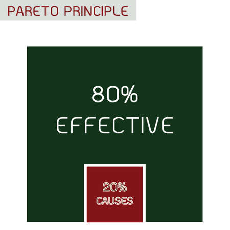 Business Concepts, Pareto Principle, Law of The Vital Few or 8020 Rule and Principle of Factor Sparsity. 80 Percentage of The Effects Come From 20 Percentage of The Causes. Фото со стока