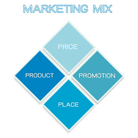 Business Concepts, Illustration of Marketing Mix or 4Ps Model for Management Strategy Diagram in Blue Colors. A Foundation Concept in Marketing.