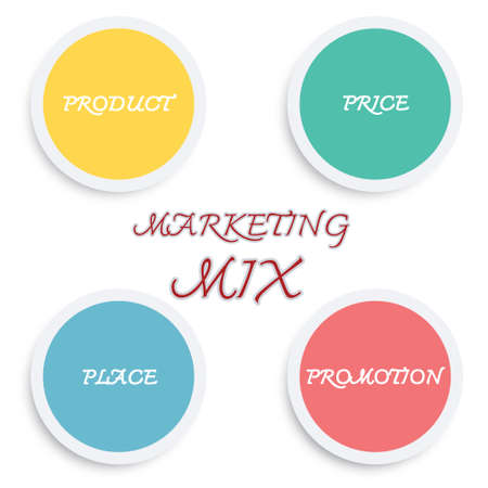Business Concepts, Illustration of Marketing Mix or 4Ps Model for Management Strategy Diagram. A Foundation Concept in Marketing.  Stock Photo