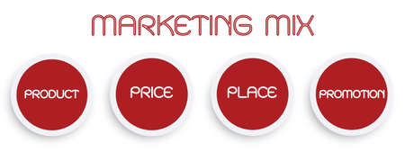 Business Concepts, Illustration of Marketing Mix or 4Ps Model for Management Strategy Diagram in Red Colors. A Foundation Concept in Marketing.