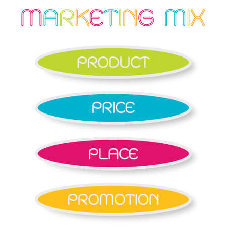 Business Concepts, Illustration of Marketing Mix or 4Ps Model for Management Strategy Diagram in Colorful Green, Blue, Pink and Yellow Colors. A Foundation Concept in Marketing.