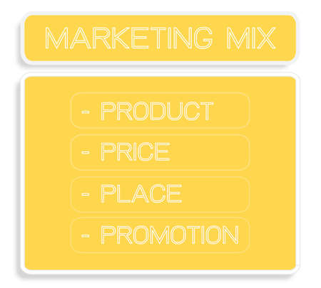 Business Concepts, Illustration of Marketing Mix or 4Ps Model for Management Strategy Diagram in Yellow Colors. A Foundation Concept in Marketing.