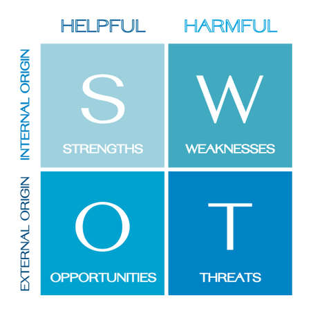 Business Concepts, SWOT Analysis Matrix A Structured Planning Method for Evaluate Strengths, Weaknesses, Opportunities and Threats Involved in Business Project Diagram on Blue Color. Illustration