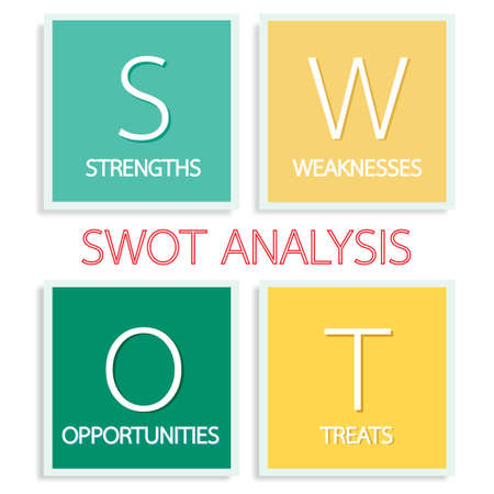 Business Concepts, SWOT Analysis Matrix A Structured Planning Method for Evaluate Strengths, Weaknesses, Opportunities and Threats Involved in Business Project Diagram.