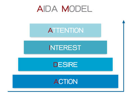 Business Concepts, Illustration Pyramid of AIDA Model with 4 Stages of A Sales Funnel in Attention, Interest, Desire and Action. One of The Foundation Principles in Marketing and Advertising. Illustration