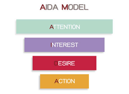 Business Concepts, Illustration Funnel of AIDA Model with 4 Stages of A Sales Funnel in Attention, Interest, Desire and Action. One of The Foundation Principles in Marketing and Advertising.Araya Pacharabandit Illustration