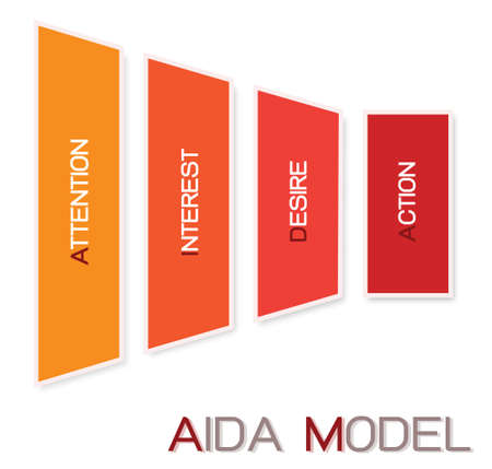 Business Concepts, Illustration Funnel of AIDA Model with 4 Stages of A Sales Funnel in Attention, Interest, Desire and Action. One of The Foundation Principles in Marketing and Advertising.