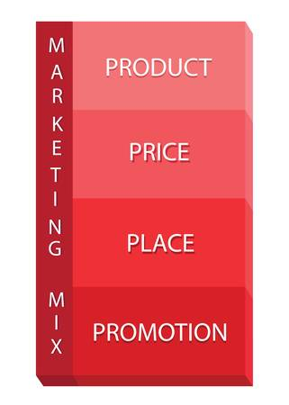 Business Concepts, Illustration of Marketing Mix or 4Ps Model for Management Strategy Diagram in Red Color. A Foundation Concept in Marketing. Illustration
