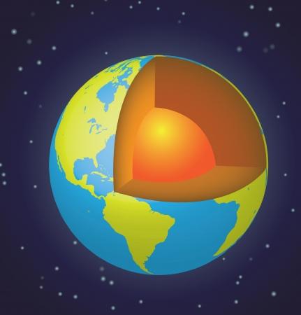 nucleo: Tierra de corte transversal - vista desde el espacio Vectores