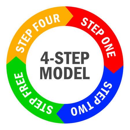 procedure: Quattro step diagramma, illustrazione vettoriale Vettoriali