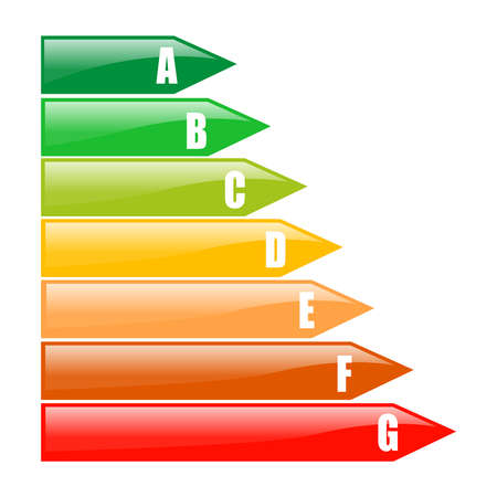 energy performance certificate: Energy efficiency rating Illustration
