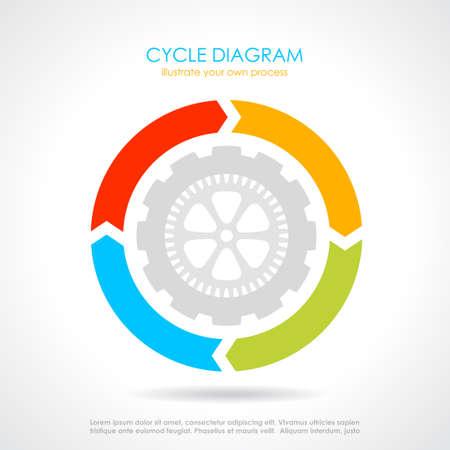 diagrama procesos: Ciclo diagrama ilustraci�n vectorial