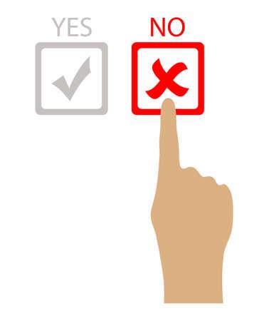 questioning: Sagen Sie Nein, Vektor-Illustration