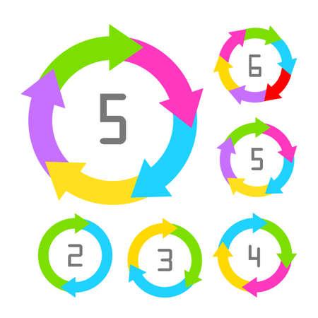 arrow circle: Cycle process diagram