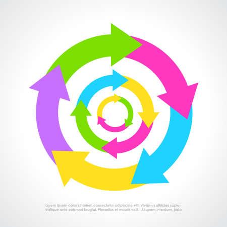 arrow circle diagram: Process cycle Illustration
