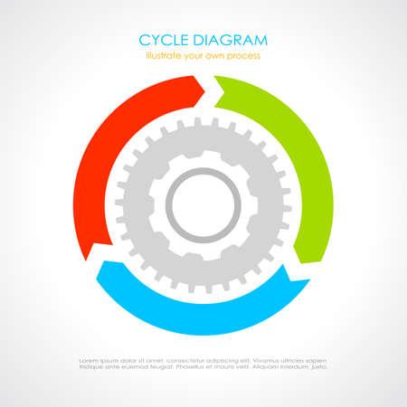 Cycle diagram Stock Illustratie