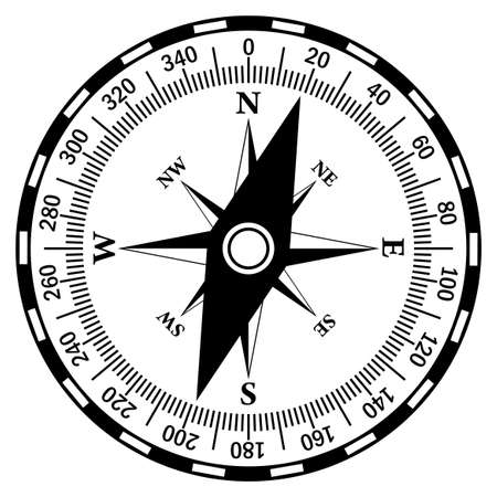 dialplate: Compass illustration