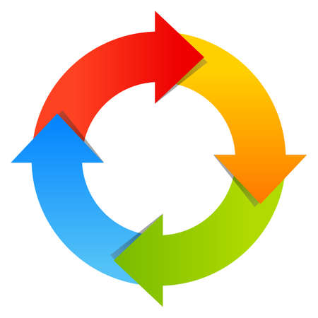 circular flow: Circular arrows diagram Illustration