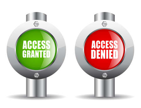 access denied: Access granted denied signs