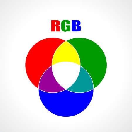Rgb Color Space Vector